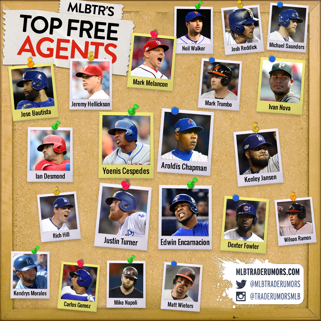 MLB Trade Rumors