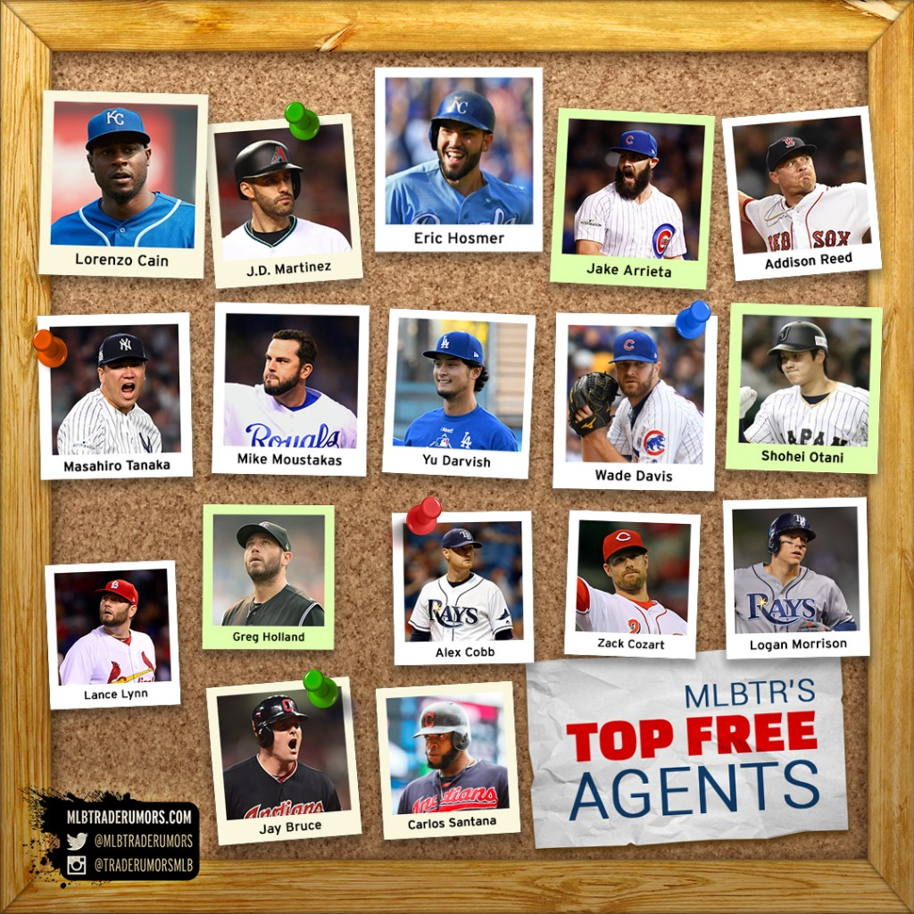 Top50_Free_Agents_1080