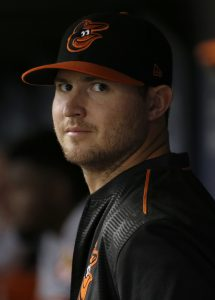 Zach Britton | Kim Klement-USA TODAY Sports