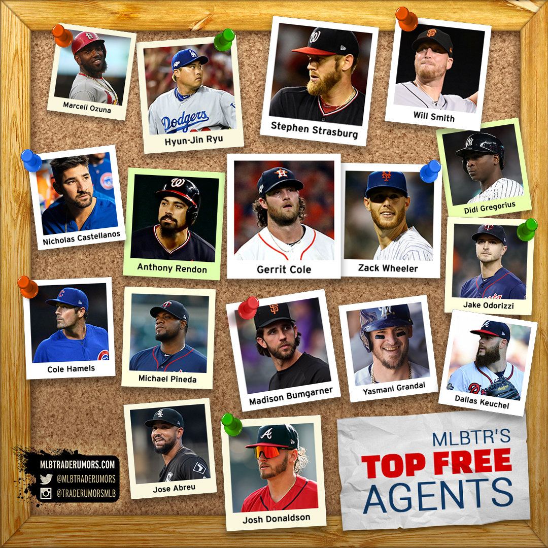 Home Run Projections 2020.2019 20 Top 50 Mlb Free Agents With Predictions Mlb Trade