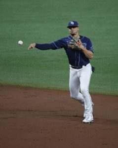 Willy Adames | Kim Klement-USA TODAY Sports